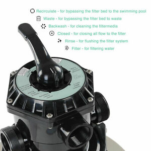 """16"""" Swimming Pool Sand Filter Above Inground Pond Fountain Fit 0.35-0.75HP Pump"""
