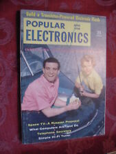 POPULAR ELECTRONICS magazine June 1958 Installing Transistor Radio in a Car