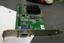 Driver: Dell Optiplex GX150 NVIDIA TNT2 Pro