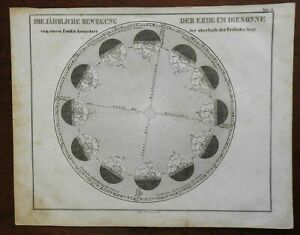 Earth's orbit around the Sun 1854 Franz Biller astronomical print