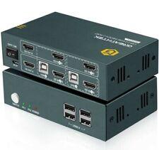 KVM Switch Dual Monitor 4K@60Hz (YUV 4:4:4), 2 Port HDMI KVM Extended Display 🔥