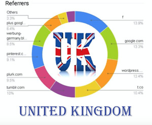 drive UK visitors to any shop Link web store product with live counter