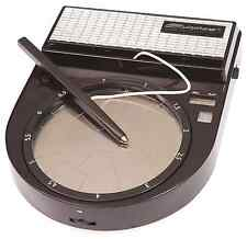 Stylophone Beatbox Electronic Keyboards Synthesizers Workstations Record Loop