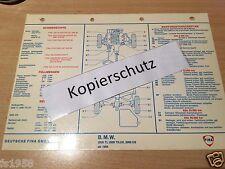 BMW 2000 T.I., 2000 TILUX, 2000 CS ab Bj. 1966 -  FINA Schmier-und Wartungsplan