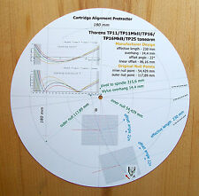 Thorens TP11/TP11 MkII/TP16/TP16 MkII/TP25 Cartridge Stylus Alignment Protractor