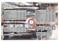 Classic Mini Torque Sign Vintage Garage Shed Workshop Classic Retro Plaque