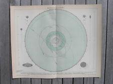 Antique map print The Solar System Zonnestelsel 1895