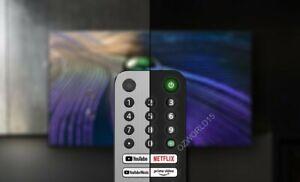 Genuine Sony Backlit remote for Bravia 2021 A80J A90J X80J X95J X90J Z9J series