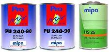 Mipa 2K-Lack RAL (6019) Weissgrün, glänzend, 3 Liter Set, #MP19