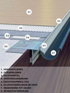 Alu Abtropf Randprofil Balkon Terrasse Begrenzung Balkonprofil Ecke Verbinder