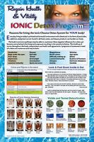 LARGE SIZE 24 X 36, Ion Detox Ionic Foot Bath Spa Chi Cleanse Promotional Poster
