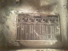 Craftsman Sears Dunlop Atlas 109 Lathe Gear Cover Mounting Plate/ Housing