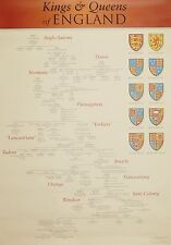Kings and Queens of England Poster by Pitkin Publishing (Paperback, 2010)