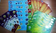 WC & EURO FINAL TOURNAMENTS TICKETS Read item description