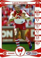 ✺New✺ 2014 SYDNEY SWANS AFL Card LANCE FRANKLIN