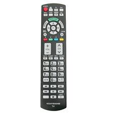 New N2QAYB000486 Replaced Remote Control for Many Panasonic 2010-11 Plasma TV