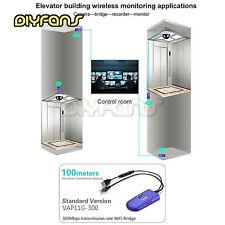 Vonets vap11g Bridge cable convertir Ethernet Port to Wireless/WiFi AP dongle
