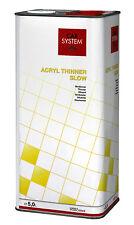 5 Liter Carsystem Verdünnung Acryl Thinner normal Autolack Grundierung Lackpoint