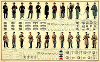 Uniforms of Union and Confederate soldiers during American Civil War-Large Print