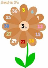 Count in 3's - Times tables - A4 laminated poster - KS1 mathematics - fun visual