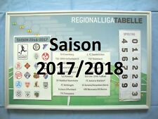 Regionalliga Südwest Magnettabelle 2017/2018 Tabelle RLSW 17/18