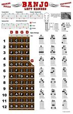 LEFT HANDED 5 String Banjo Chord Fretboard Wall Chart Poster Chords Notes