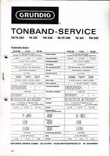 Service Manual für Grundig TK/TS 320,TK 321,TM 320,TK/TS 340,TK 341,TM 340