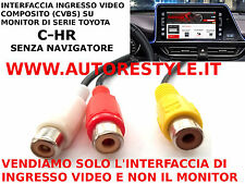 INTERFACE OF ENTRY VIDEO COMPOSITE RCA ON MONITOR STANDARD TOYOTA C-HR CHR