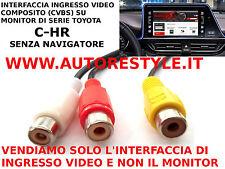 INTERFACCIA DI INGRESSO VIDEO COMPOSITO RCA SU MONITOR DI SERIE TOYOTA C-HR CHR
