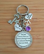 18th 21st Key Birthday Gift Keyring For Daughter Sister Niece Cousin Friend 3