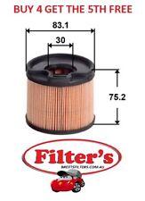FUEL FILTER CITROEN C5 ESTATE 2.0L DW10BTED4 RHX DW10TD DW12ATED 2000 - 2004 BTP