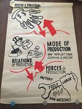 RARE Communist/Marxist Propaganda Poster - Anti-Capitalism #3