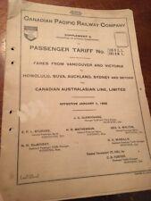 Canadian Pacific Railway Company Supplement 6 Passenger Tariff 1932