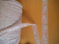 Beauty Apparel-Dress 6 - 10 Metres Craft Fabrics