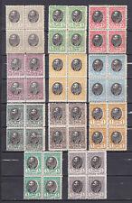 Siehe Fotos Serbien 2007 Minr.: 222 Tag Der Briefmarke Mc