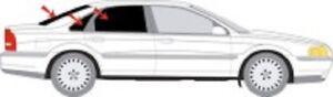 Auto-Sonnenschutz Scheiben-Tönung für VOLVO S 80 I Limo Sichtschutz Komplettsatz