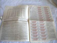 Vintage share certificate Stock Bonds Magyar Jelzalog hitelbank budapesten 1899