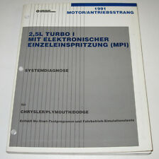 Werkstatthandbuch Chrysler Plymouth Dodge Turbo Elektrik Einzeleinspritzung 1990