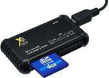 Memory Card Reader/Writer for Panasonic Lumix DMC-FZ60K DMC-FZ200K DMC-FH25