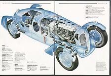 1936 DELAHAYE 135  2-page Cutaway Illustration