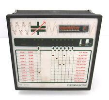 System Electronic Condensomatic Blindleistungsregeler SE-CR-06 Panel