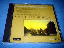 Mozart Klavierkonzert Nr. 22 Konz. Piano/Orch. Nr. 24