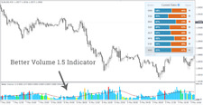 Better Volume Indicator v1.5 - Forex Trading Indicator for MT4