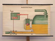 Beautiful Mural Mechanical Regulator Boiler Valve DDR 116x76 ~ 1956 Vintage Char...