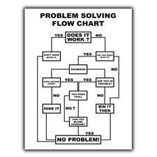 METAL SIGN PLAQUE Funny Man Cave Workshop Garage Shed Gift Problem Solving Chart