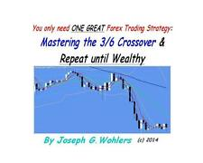 Consitent Forex Profits by Mastering the 3/6 MA Crossover & Repeat Until Wealthy