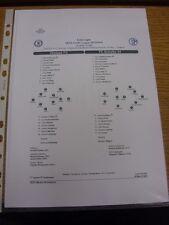 16/03/2014 Chelsea Youth U19 v Schalke Youth U19 [UEFA Youth League] (single she
