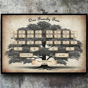 Vintage Family Tree Chart Ancestry Wall Display Family History Poster Genealogy
