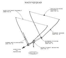 Smallest Beam Antenna - MaCo V-Quad - Dual Polarity - 14X Multiply !!!