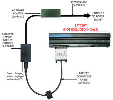 External Laptop Battery Charger for Dell Latitude E5420 E6420 E6520, T54FJ HCJWT